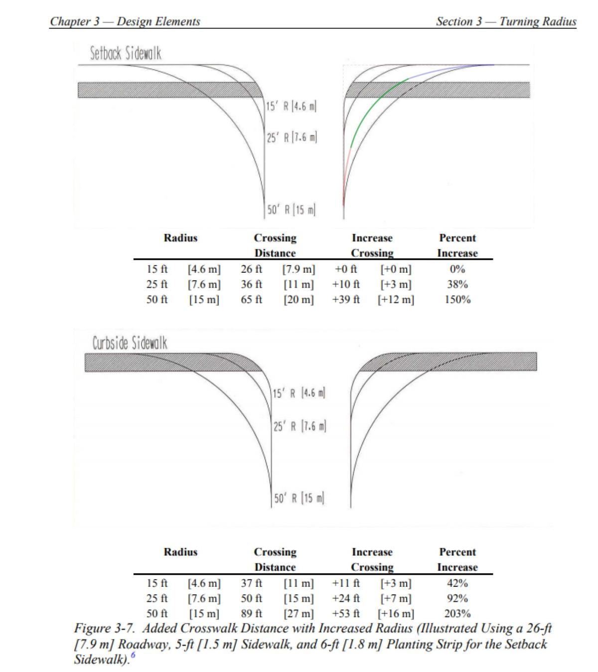 Расчёт коробовой кривой-2